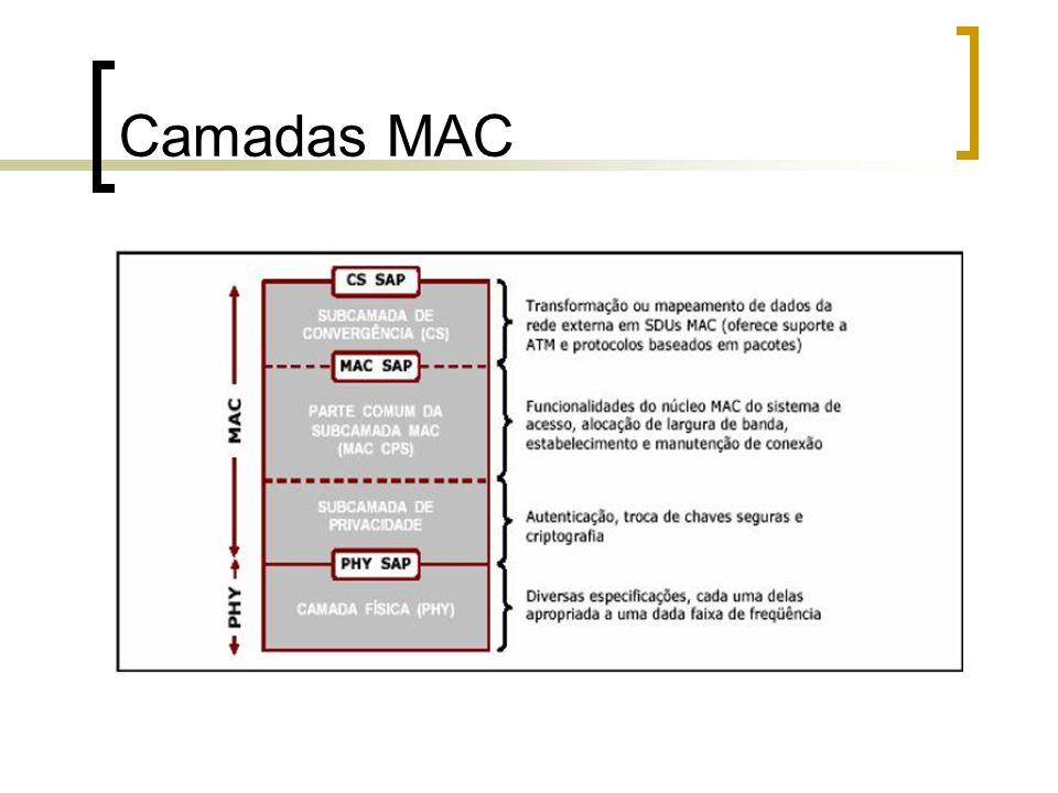 Camadas MAC