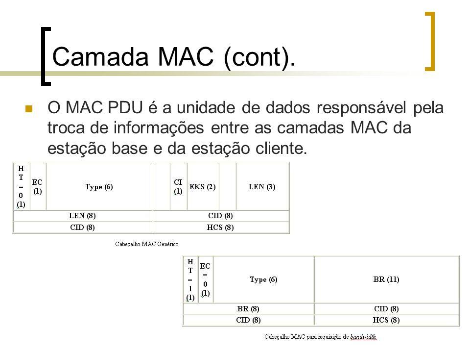 Camada MAC (cont). O MAC PDU é a unidade de dados responsável pela troca de informações entre as camadas MAC da estação base e da estação cliente.