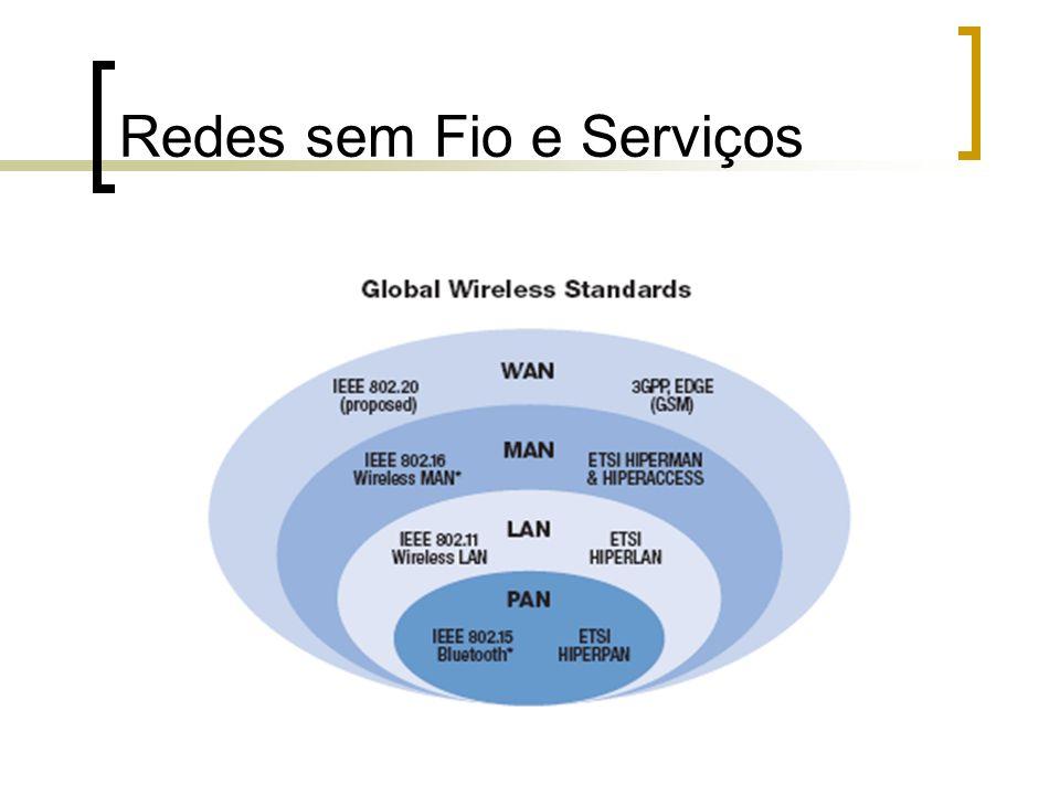 Redes sem Fio e Serviços