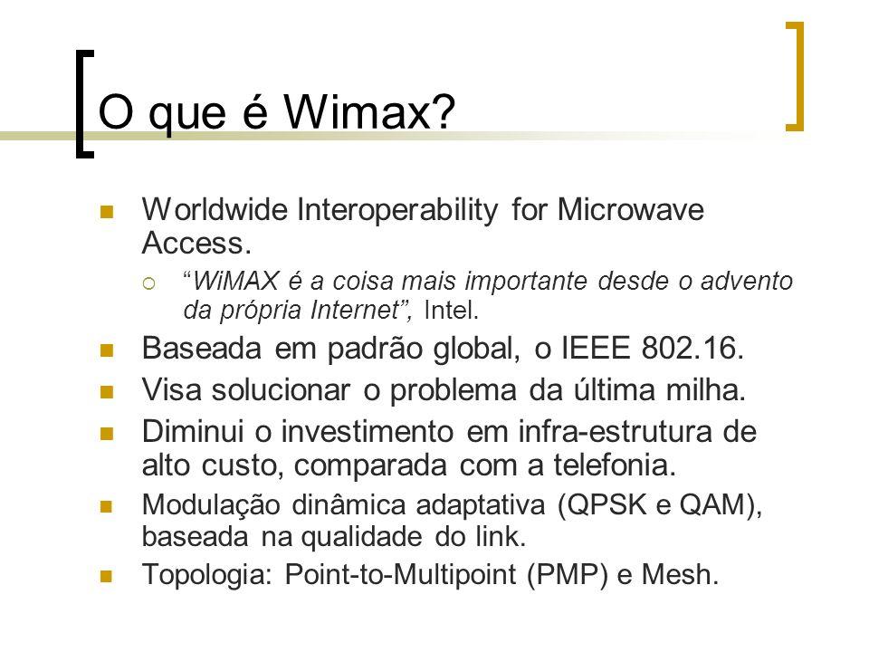 O que é Wimax.Espectro: de 2 a 11 Ghz ou de 10 – 66 GHz.