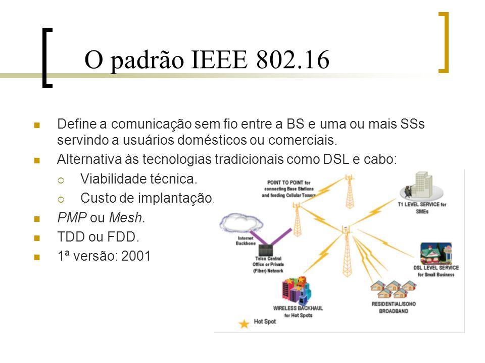 O padrão IEEE 802.16 Define a comunicação sem fio entre a BS e uma ou mais SSs servindo a usuários domésticos ou comerciais. Alternativa às tecnologia