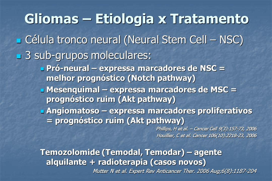 Gliomas – Etiologia x Tratamento Célula tronco neural (Neural Stem Cell – NSC) Célula tronco neural (Neural Stem Cell – NSC) 3 sub-grupos moleculares: