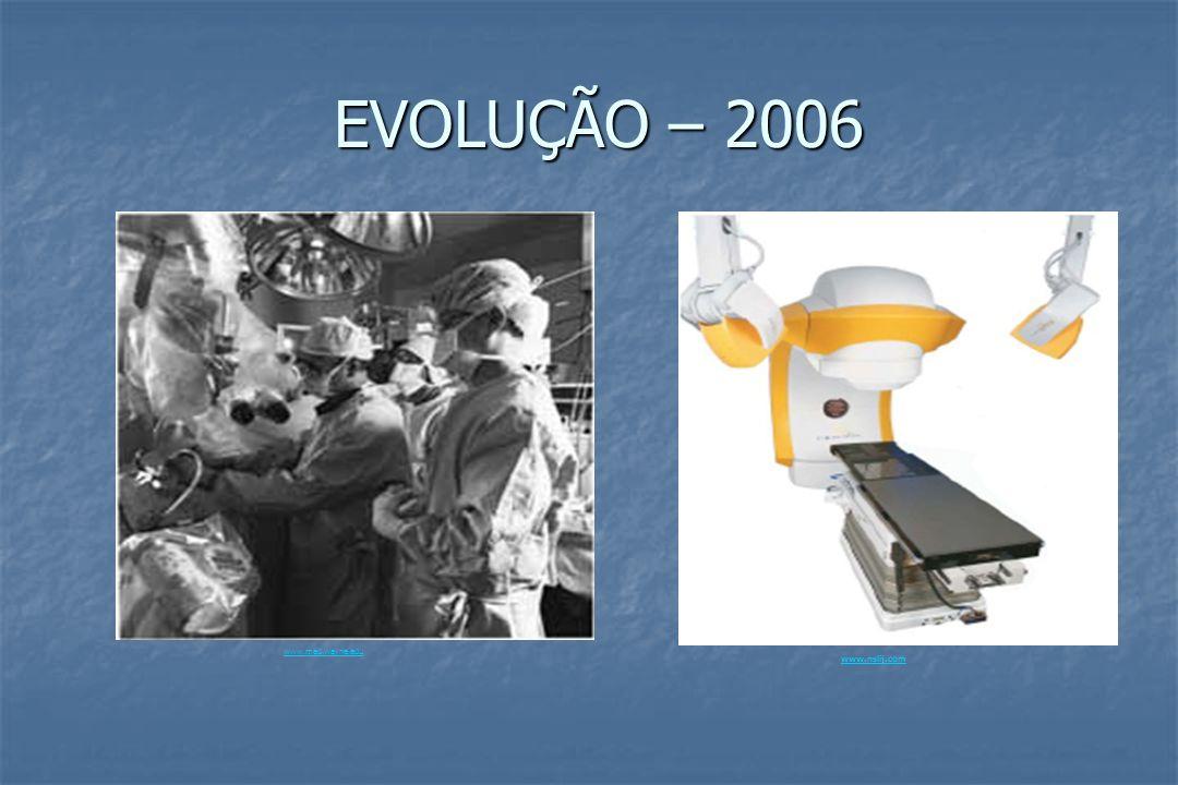 EVOLUÇÃO – 2006 EVOLUÇÃO – 2006 www.nslij.com www.med.wayne.edu