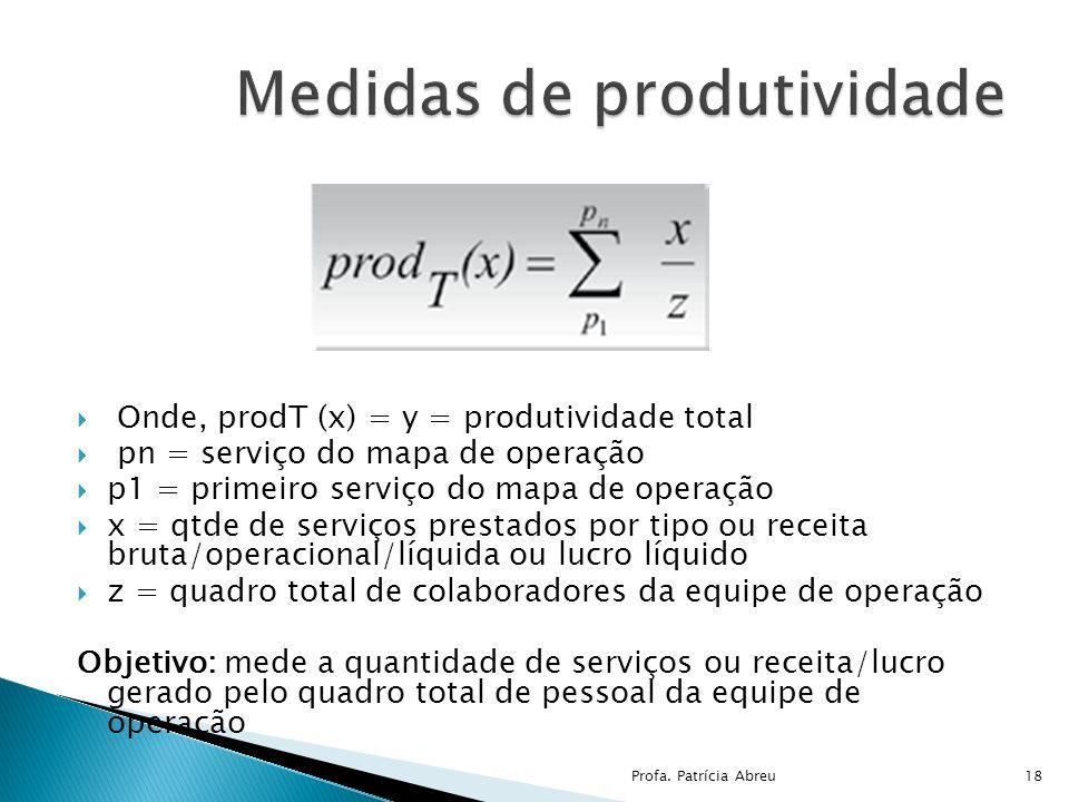 Onde, prodT (x) = y = produtividade total pn = serviço do mapa de operação p1 = primeiro serviço do mapa de operação x = qtde de serviços prestados po