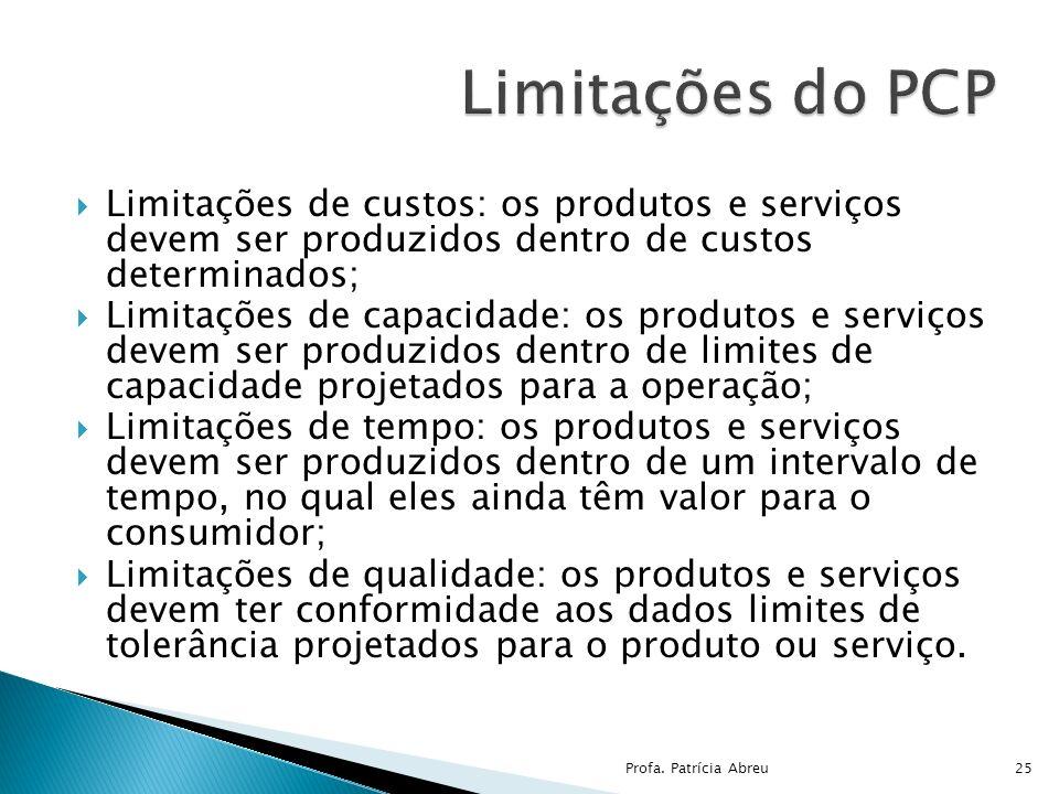 Limitações de custos: os produtos e serviços devem ser produzidos dentro de custos determinados; Limitações de capacidade: os produtos e serviços deve