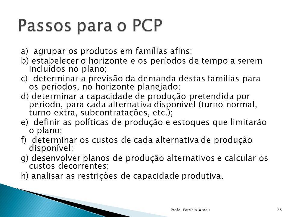 a) agrupar os produtos em famílias afins; b) estabelecer o horizonte e os períodos de tempo a serem incluídos no plano; c) determinar a previsão da de