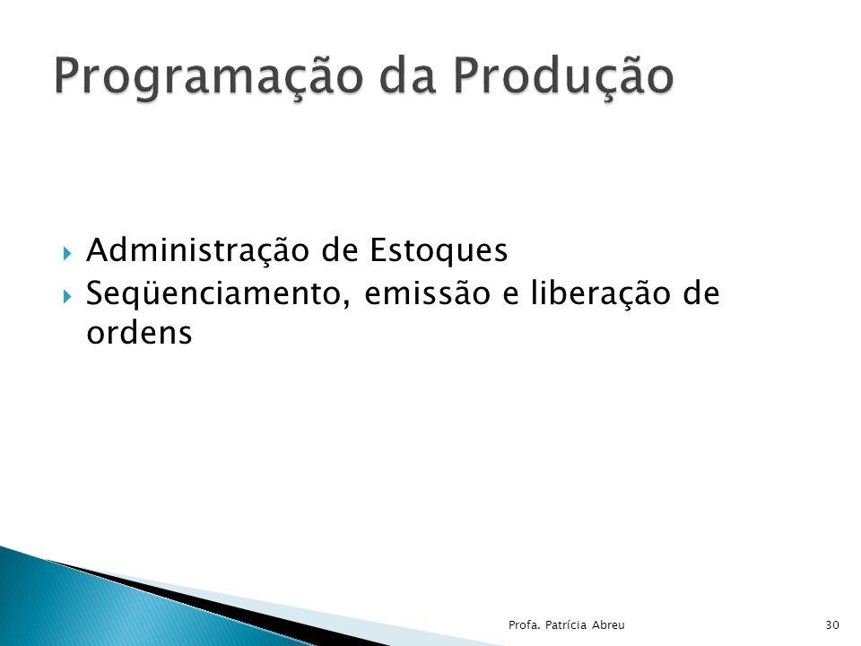 Administração de Estoques Seqüenciamento, emissão e liberação de ordens 30Profa. Patrícia Abreu
