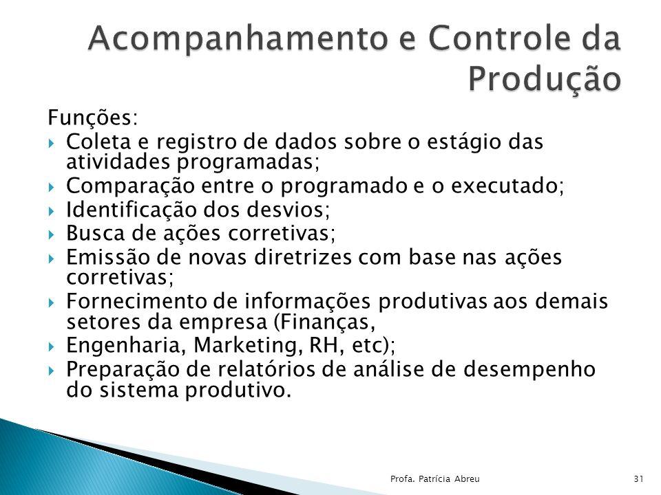 Funções: Coleta e registro de dados sobre o estágio das atividades programadas; Comparação entre o programado e o executado; Identificação dos desvios