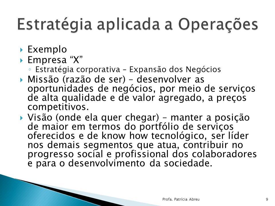 Exemplo Empresa X Estratégia corporativa – Expansão dos Negócios Missão (razão de ser) – desenvolver as oportunidades de negócios, por meio de serviço