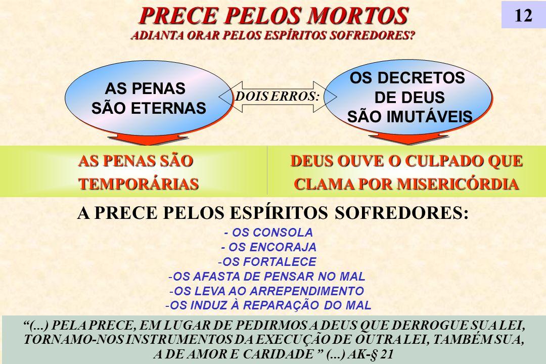 OS DECRETOS DE DEUS SÃO IMUTÁVEIS OS DECRETOS DE DEUS SÃO IMUTÁVEIS - OS CONSOLA - OS ENCORAJA -OS FORTALECE -OS AFASTA DE PENSAR NO MAL -OS LEVA AO A