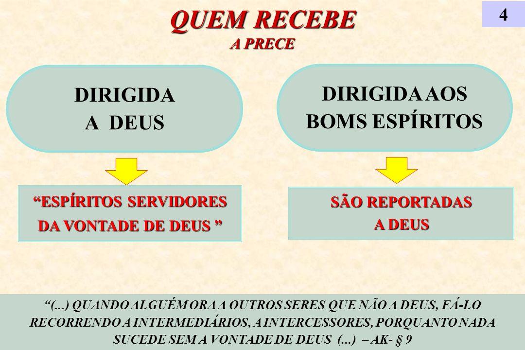 QUEM RECEBE A PRECE DIRIGIDA A DEUS ESPÍRITOS SERVIDORES DA VONTADE DE DEUS ESPÍRITOS SERVIDORES DA VONTADE DE DEUS 4 (...) QUANDO ALGUÉM ORA A OUTROS