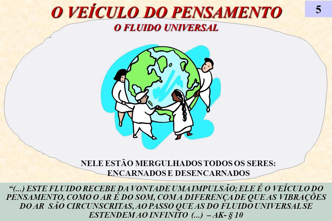 O VEÍCULO DO PENSAMENTO O FLUIDO UNIVERSAL 5 (...) ESTE FLUIDO RECEBE DA VONTADE UMA IMPULSÃO; ELE É O VEÍCULO DO PENSAMENTO, COMO O AR É DO SOM, COM