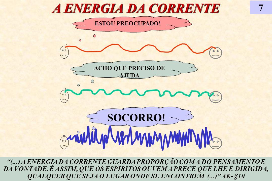 A ENERGIA DA CORRENTE 7 (...) A ENERGIA DA CORRENTE GUARDA PROPORÇÃO COM A DO PENSAMENTO E DA VONTADE. É ASSIM, QUE OS ESPÍRITOS OUVEM A PRECE QUE LHE
