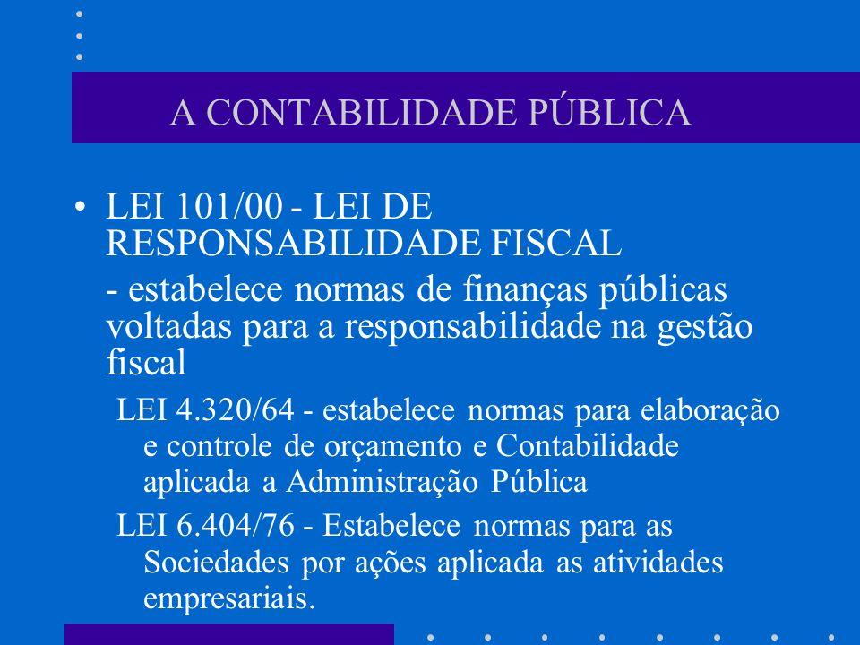 FINALIDADES: - todos os cidadãos tem o direito e o dever de saber: como o seu dinheiro está sendo utilizado; qual a situação do patrimônio público; qu