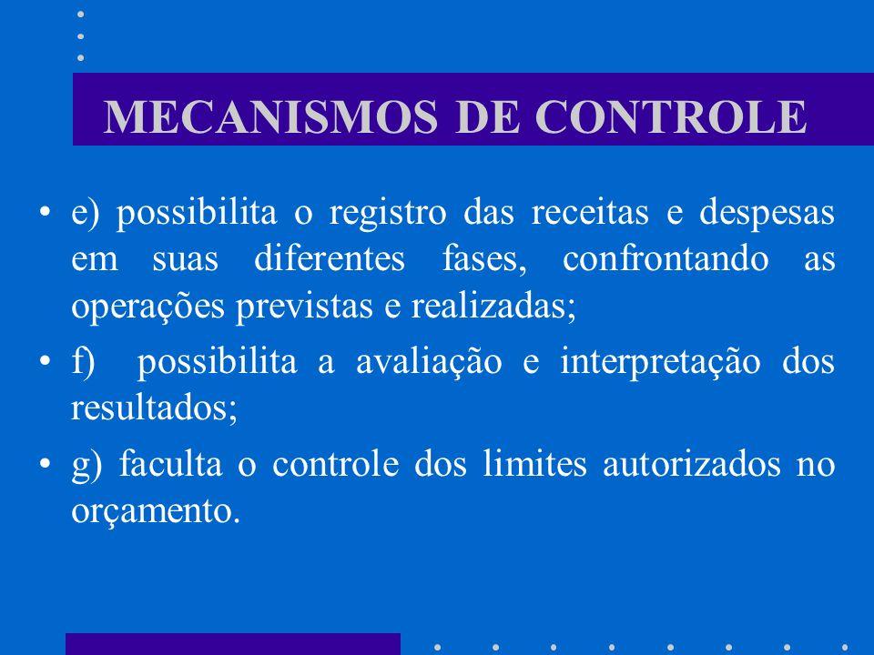 MECANISMOS DE CONTROLE PATRIMÔNIO = CONTABILIDADE a) através do inventário dos elementos patrimoniais, bem como dos agentes responsáveis pela sua admi