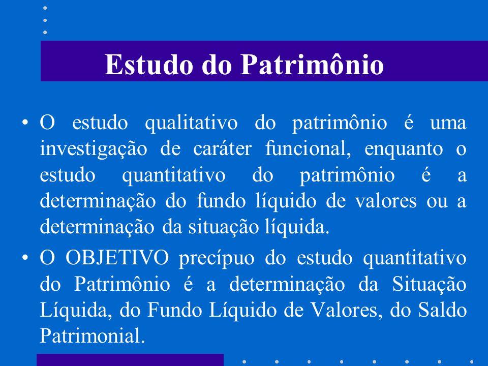 PATRIMÔNIO PÚBLICO Um conjunto heterogêneo, mas coordenado, de bens (aspecto qualitativo) através de uma unidade comum de medida (a moeda) transforma-