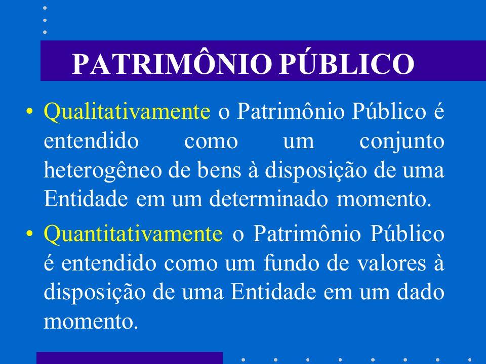 PATRIMÔNIO PÚBLICO Genericamente, o Patrimônio Público, como o de qualquer outra Entidade, é o conjunto de bens e direitos, dívidas e obrigações. pode