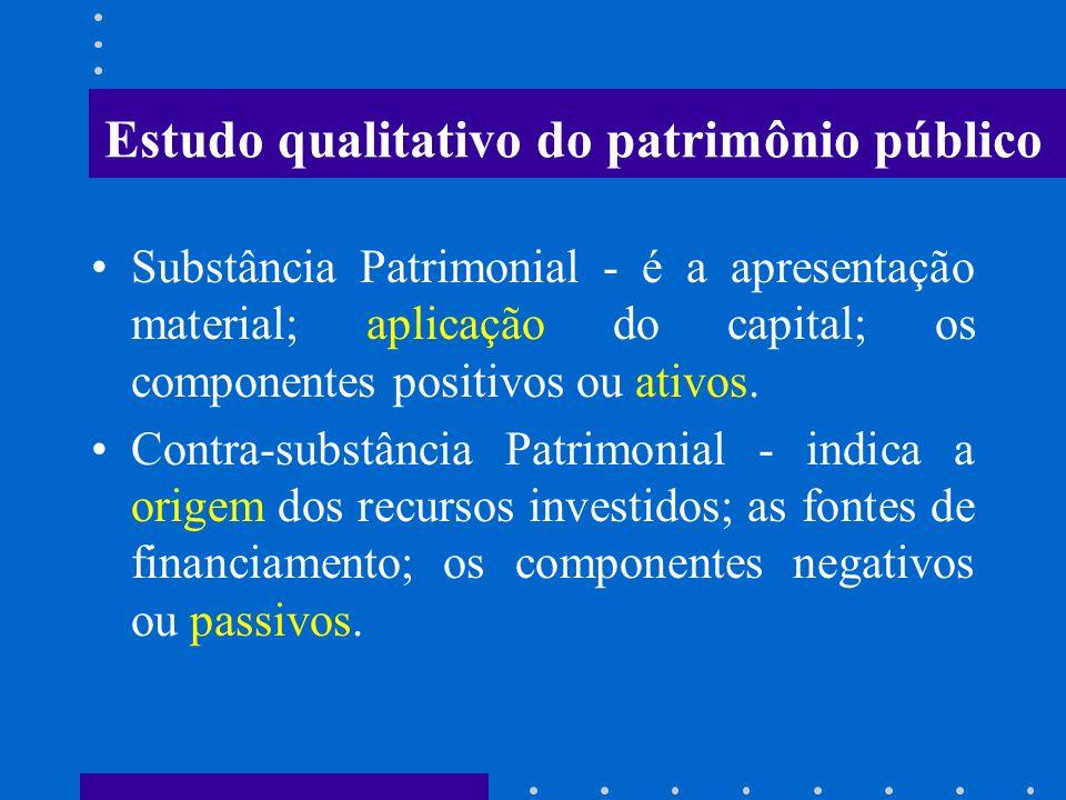 Estudo qualitativo do patrimônio público Qualitativamente o Patrimônio deve ser analisado, primeiro, quanto a sua origem, isto é, quanto as fontes de
