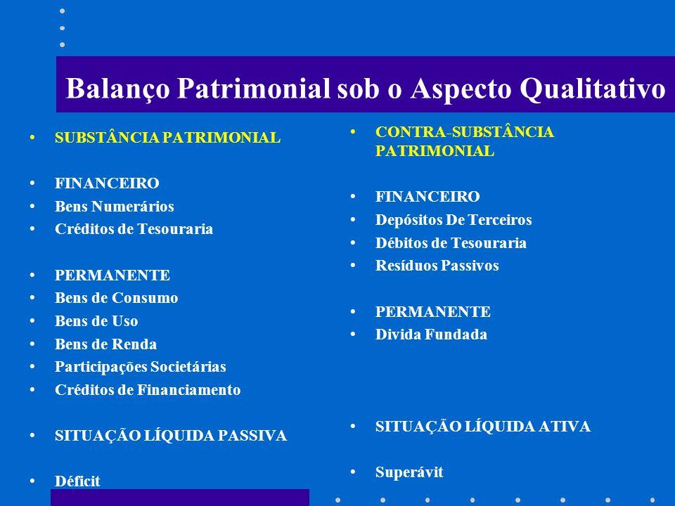 Estudo qualitativo do patrimônio público Substância Patrimonial - é a apresentação material; aplicação do capital; os componentes positivos ou ativos.