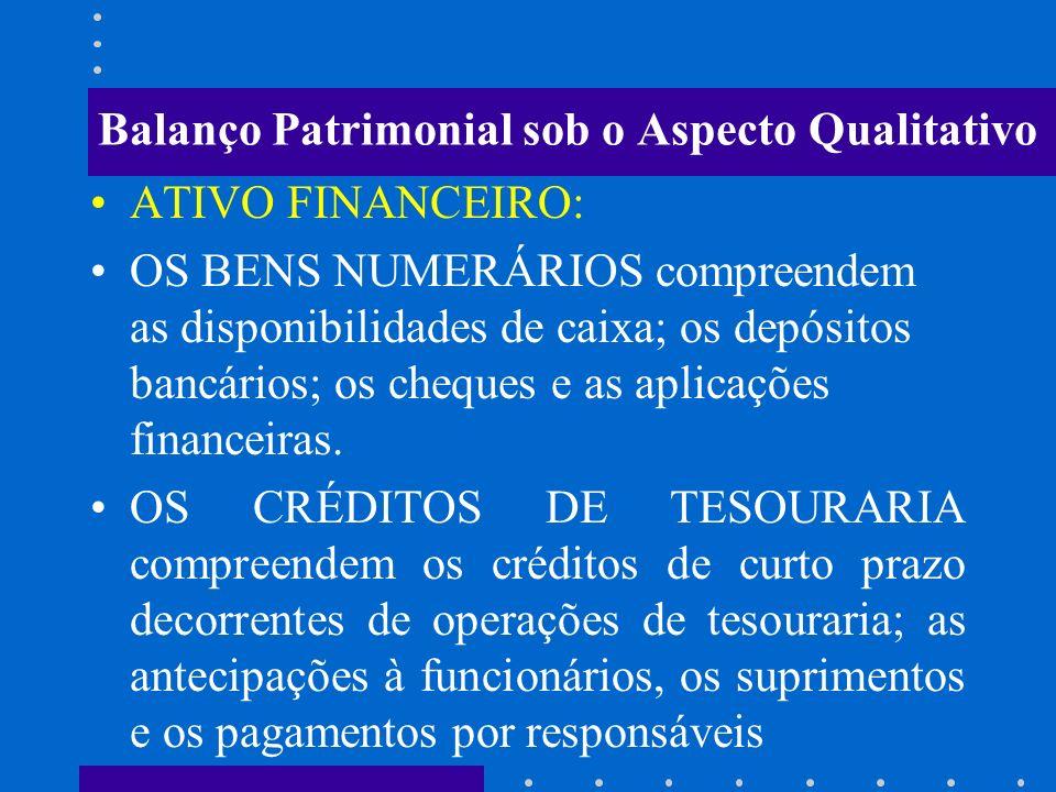 Balanço Patrimonial sob o Aspecto Qualitativo SUBSTÂNCIA PATRIMONIAL FINANCEIRO Bens Numerários Créditos de Tesouraria PERMANENTE Bens de Consumo Bens