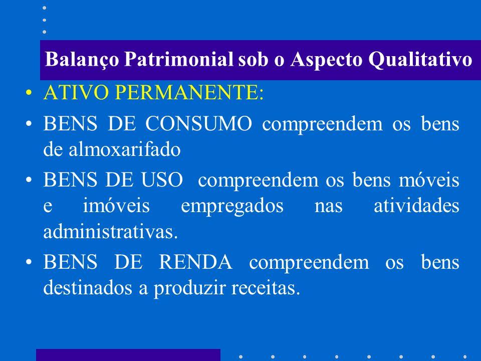 Balanço Patrimonial sob o Aspecto Qualitativo ATIVO FINANCEIRO: OS BENS NUMERÁRIOS compreendem as disponibilidades de caixa; os depósitos bancários; o