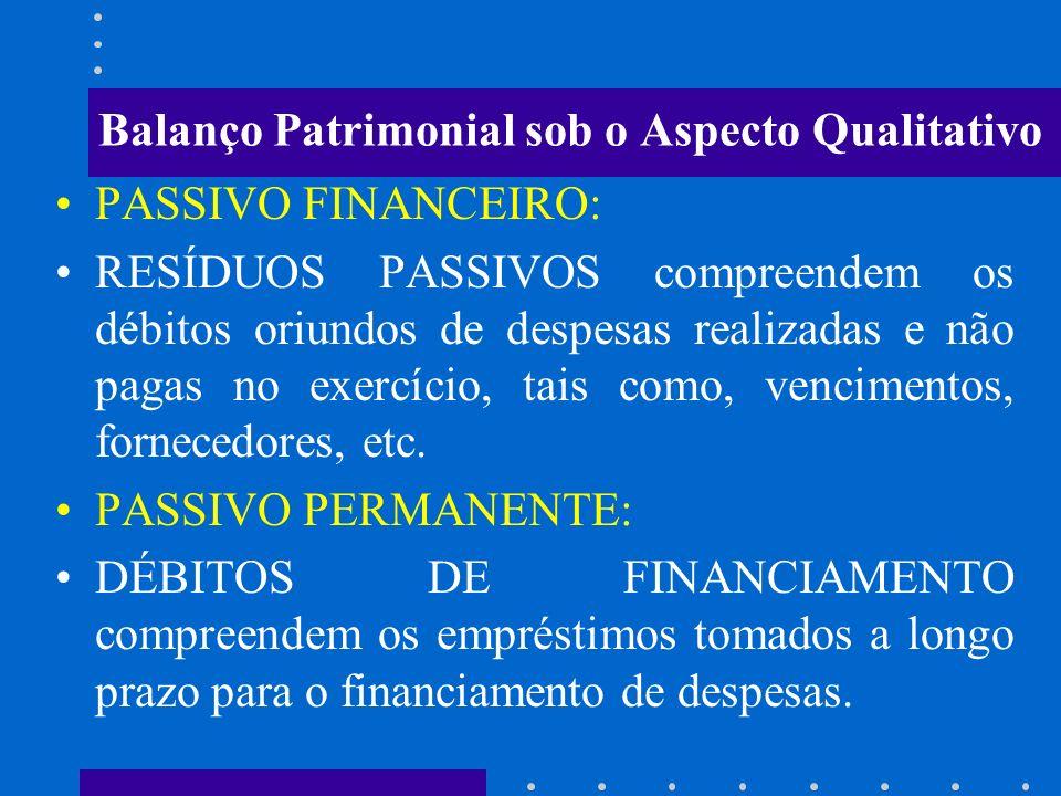Balanço Patrimonial sob o Aspecto Qualitativo PASSIVO FINANCEIRO: DEPÓSITOS DE TERCEIROS compreendem os depósitos efetuados em moeda corrente relacion