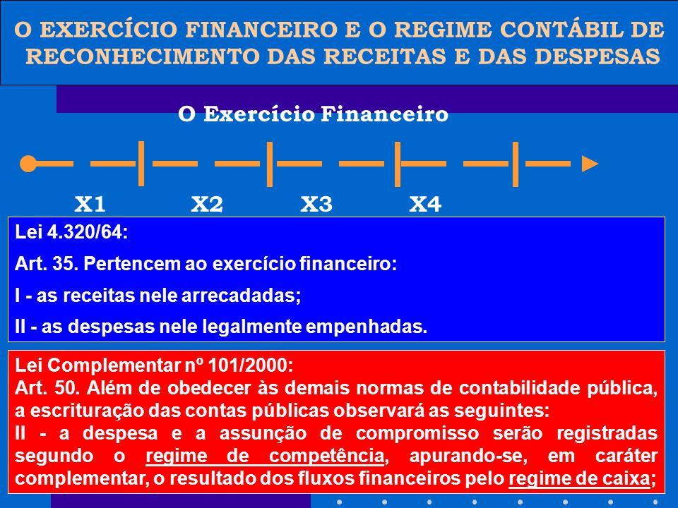 Período Administrativo e Exercício Financeiro PERÍODO ADMINISTRATIVO é a unidade de tempo que se divide a existência da Azienda para efeito de apuraçã