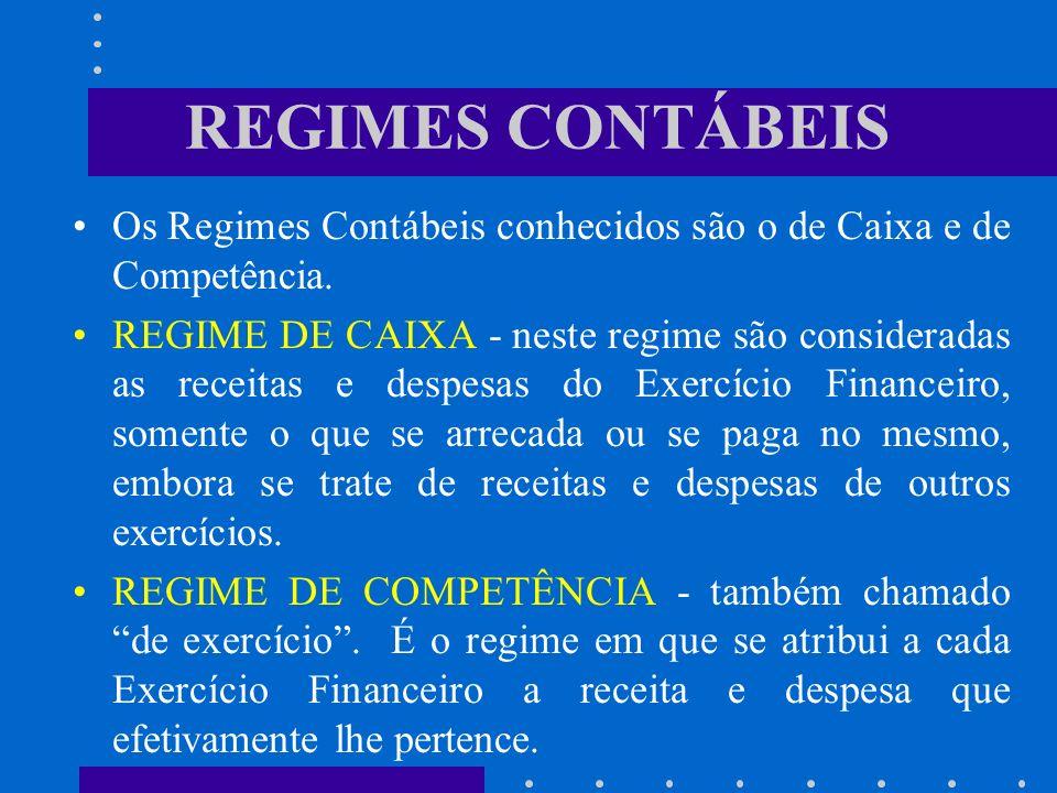 O EXERCÍCIO FINANCEIRO E O REGIME CONTÁBIL DE RECONHECIMENTO DAS RECEITAS E DAS DESPESAS O Exercício Financeiro X1 X2 X3 X4 Lei 4.320/64: Art. 35. Per