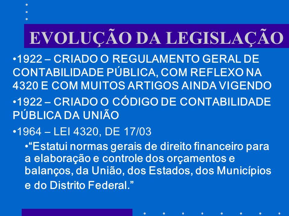 EVOLUÇÃO DA CONTABILIDADE Na Literatura - 1.824/ 1.828 - Orçamento Público Brasileiro Receita e Despesa - Balanços - Prestação de Contas anuais dos ag