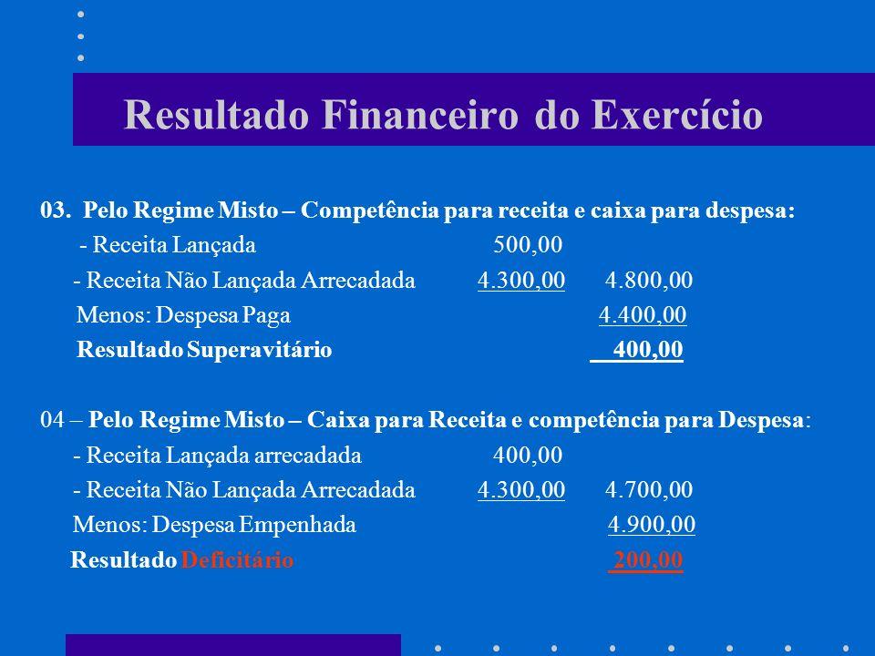 Resultado Financeiro do Exercício 01. Pelo Regime de Caixa: Receita Arrecada 4.700,00 Menos: Despesa Paga4.400,00 Resultado Superavitário 300,00 2 – P