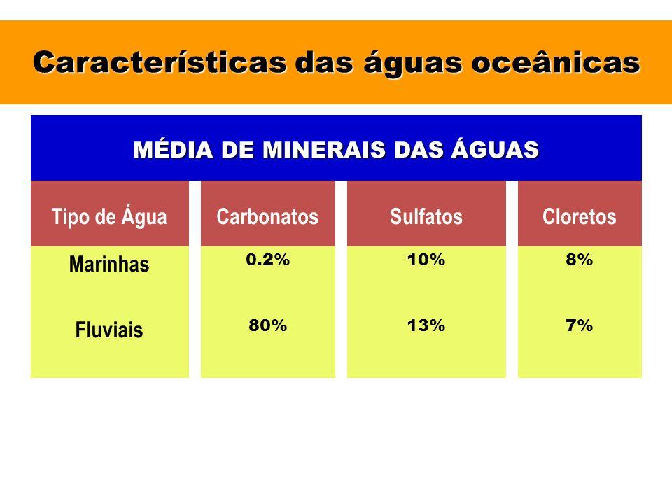 Características das águas oceânicas MÉDIA DE MINERAIS DAS ÁGUAS Tipo de ÁguaCarbonatosSulfatosCloretos Marinhas 0.2%10%8% Fluviais 80%13%7%
