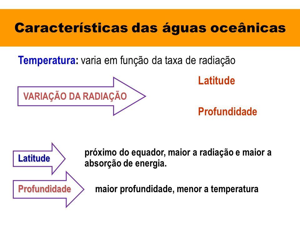 Características das águas oceânicas Temperatura: varia em função da taxa de radiação Latitude VARIAÇÃO DA RADIAÇÃO ProfundidadeLatitude Profundidade P
