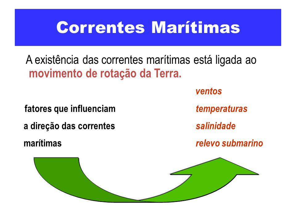 Correntes Marítimas A existência das correntes marítimas está ligada ao movimento de rotação da Terra. ventos fatores que influenciam temperaturas a d
