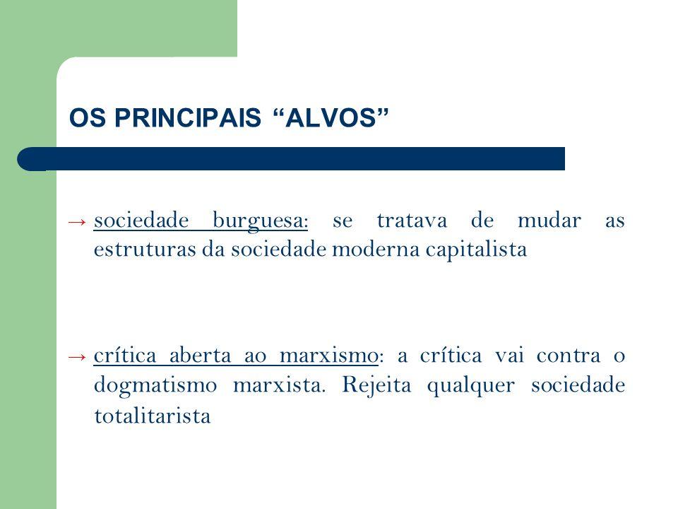 OS PRINCIPAIS ALVOS sociedade burguesa: se tratava de mudar as estruturas da sociedade moderna capitalista crítica aberta ao marxismo: a crítica vai c