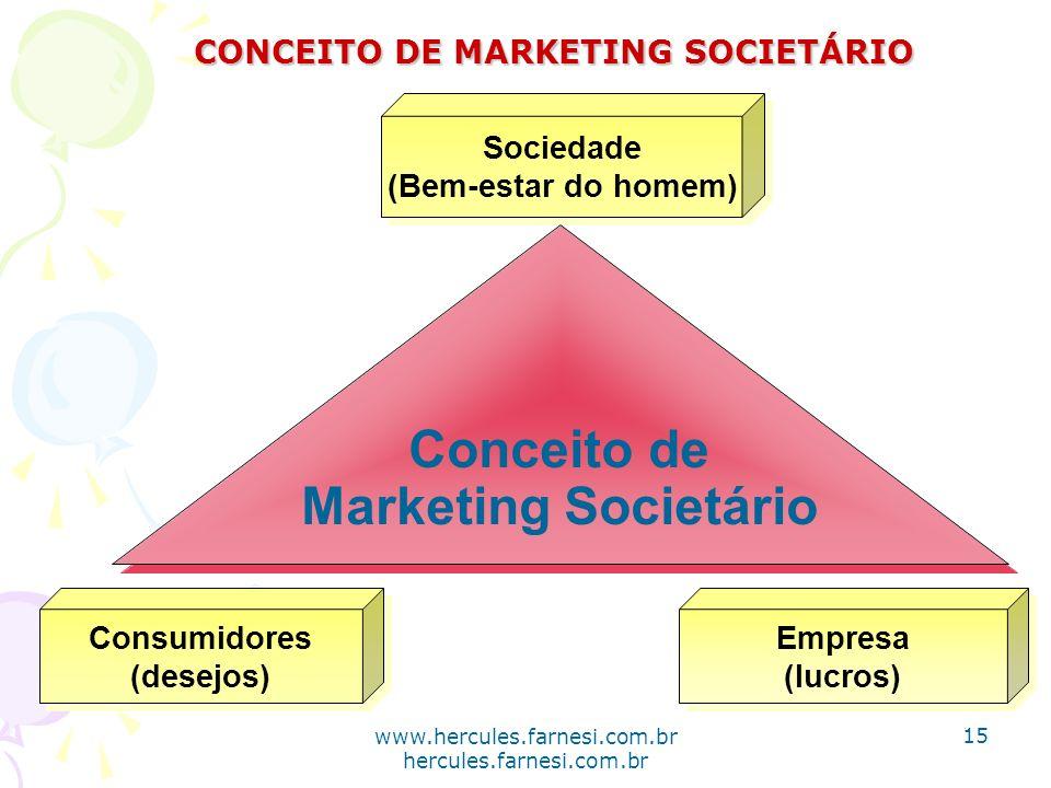 www.hercules.farnesi.com.br hercules.farnesi.com.br Sociedade (Bem-estar do homem) Sociedade (Bem-estar do homem) Consumidores (desejos) Consumidores
