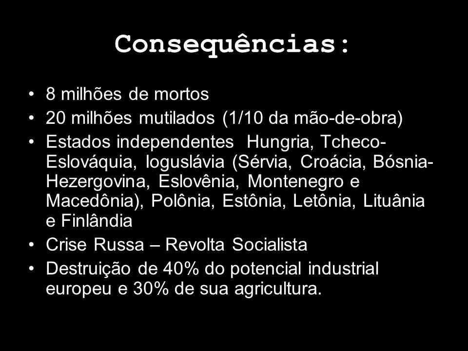 Consequências: 8 milhões de mortos 20 milhões mutilados (1/10 da mão-de-obra) Estados independentes Hungria, Tcheco- Eslováquia, Ioguslávia (Sérvia, C