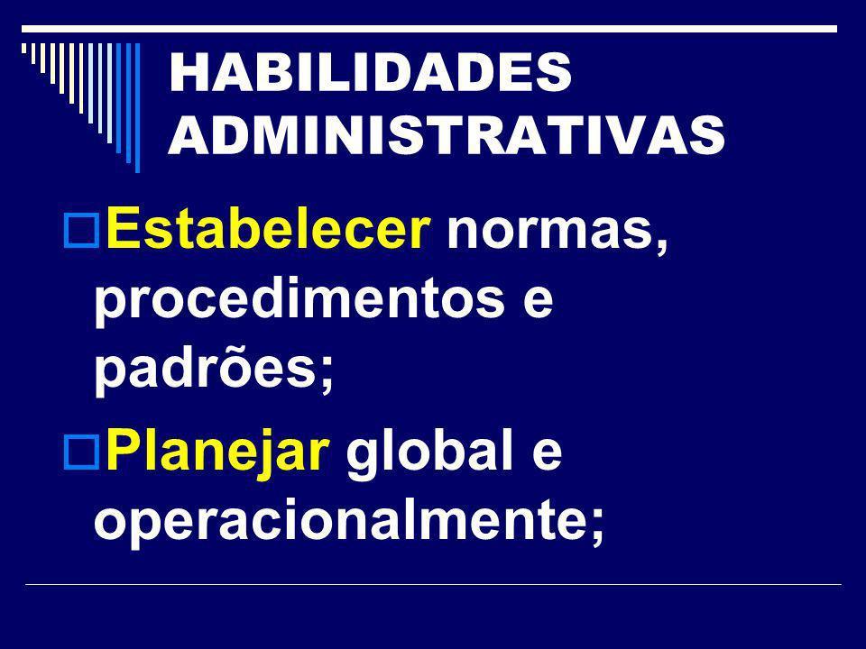 HABILIDADES ADMINISTRATIVAS Estabelecer normas, procedimentos e padrões; Planejar global e operacionalmente;
