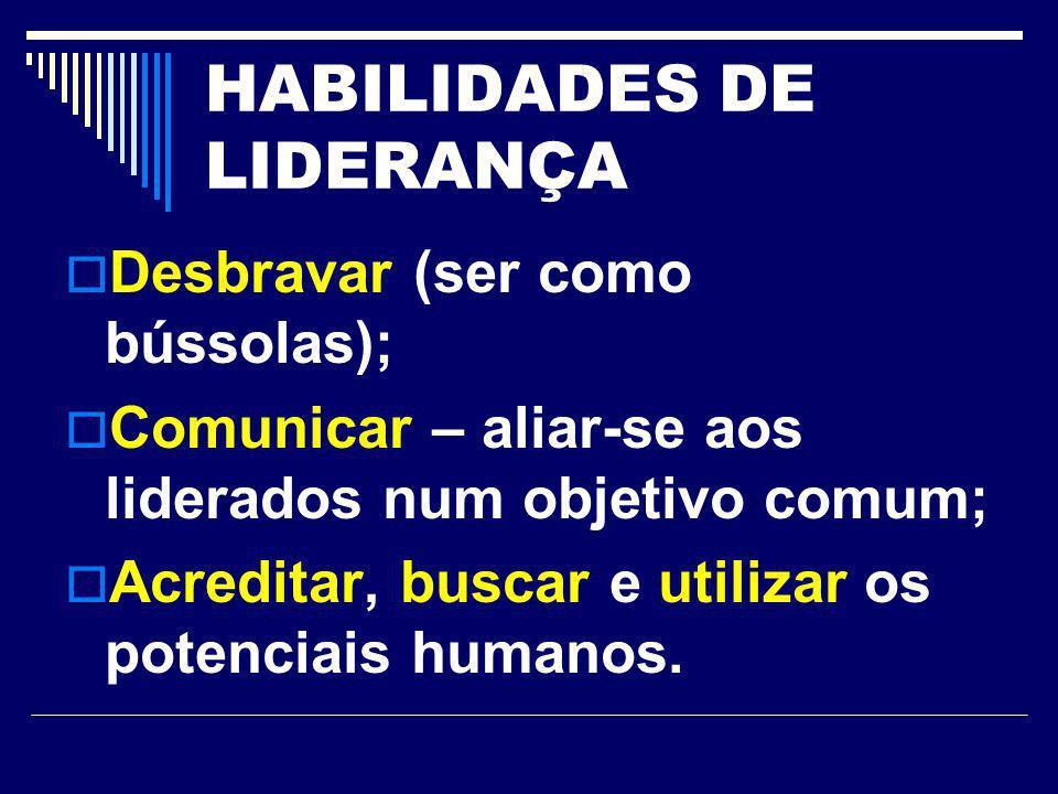 HABILIDADES DE LIDERANÇA Desbravar (ser como bússolas); Comunicar – aliar-se aos liderados num objetivo comum; Acreditar, buscar e utilizar os potenci