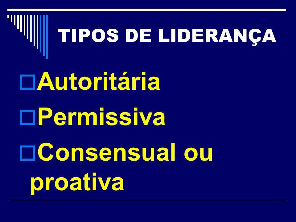TIPOS DE LIDERANÇA Autoritária Permissiva Consensual ou proativa