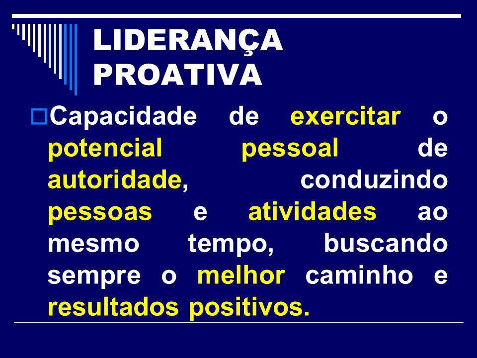 LIDERANÇA PROATIVA Capacidade de exercitar o potencial pessoal de autoridade, conduzindo pessoas e atividades ao mesmo tempo, buscando sempre o melhor