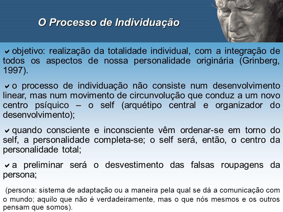 O Processo de Individuação objetivo: realização da totalidade individual, com a integração de todos os aspectos de nossa personalidade originária (Gri
