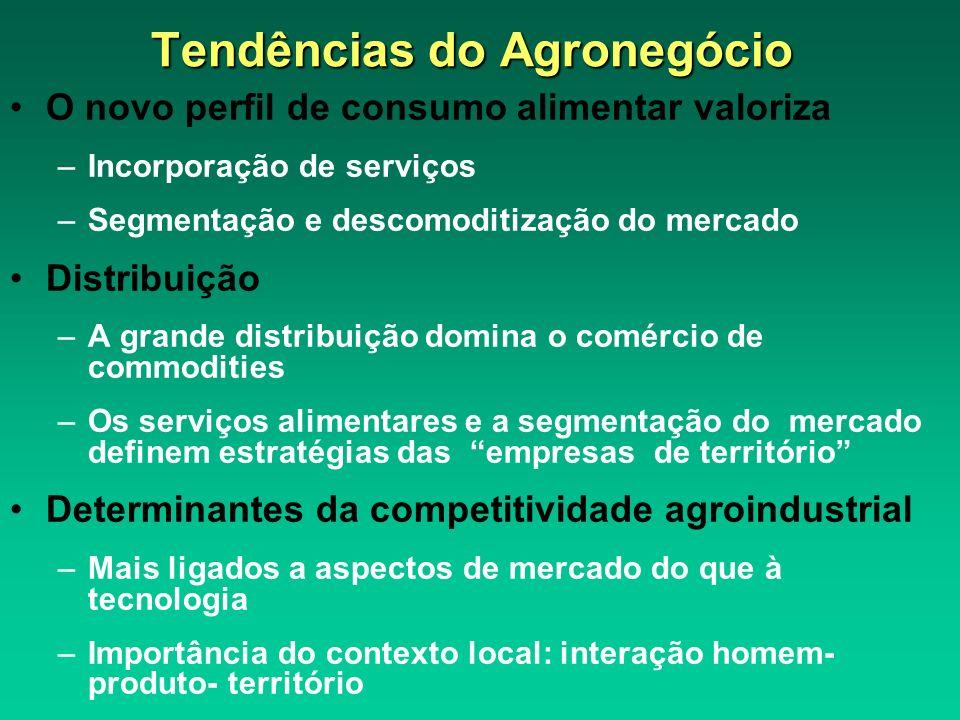 Tendências do Agronegócio O novo perfil de consumo alimentar valoriza –Incorporação de serviços –Segmentação e descomoditização do mercado Distribuiçã