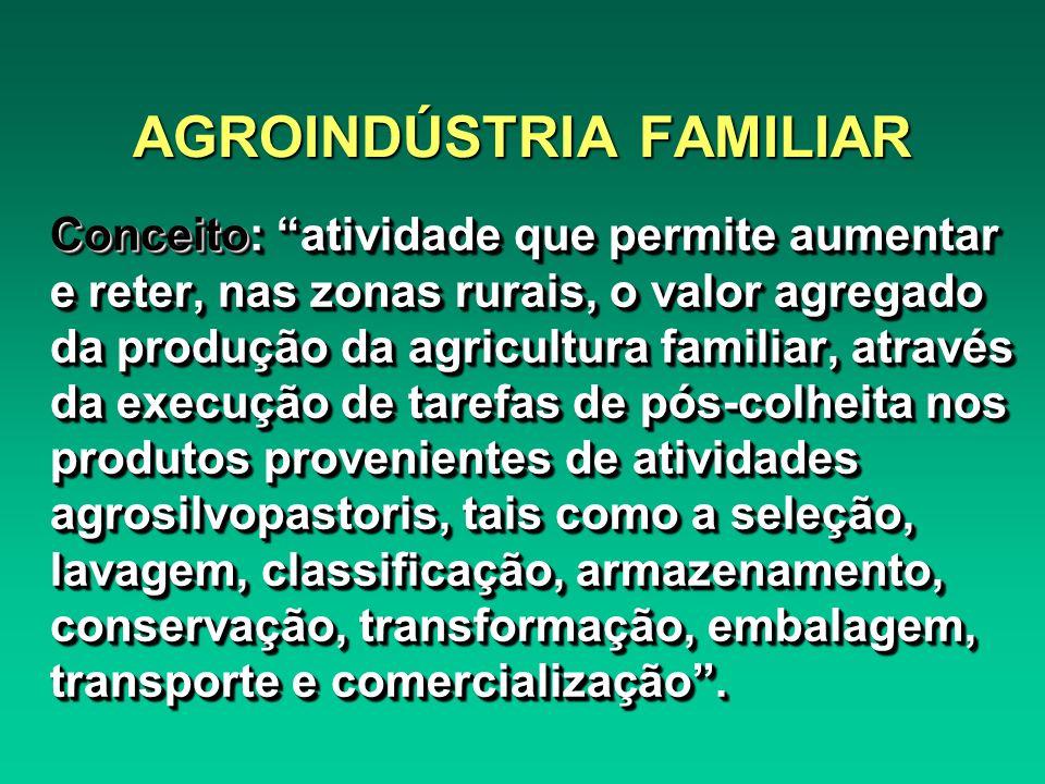 AGROINDÚSTRIA FAMILIAR Conceito: atividade que permite aumentar e reter, nas zonas rurais, o valor agregado da produção da agricultura familiar, atrav