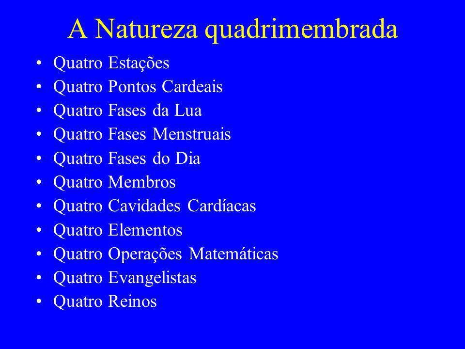 A Natureza quadrimembrada Quatro Estações Quatro Pontos Cardeais Quatro Fases da Lua Quatro Fases Menstruais Quatro Fases do Dia Quatro Membros Quatro