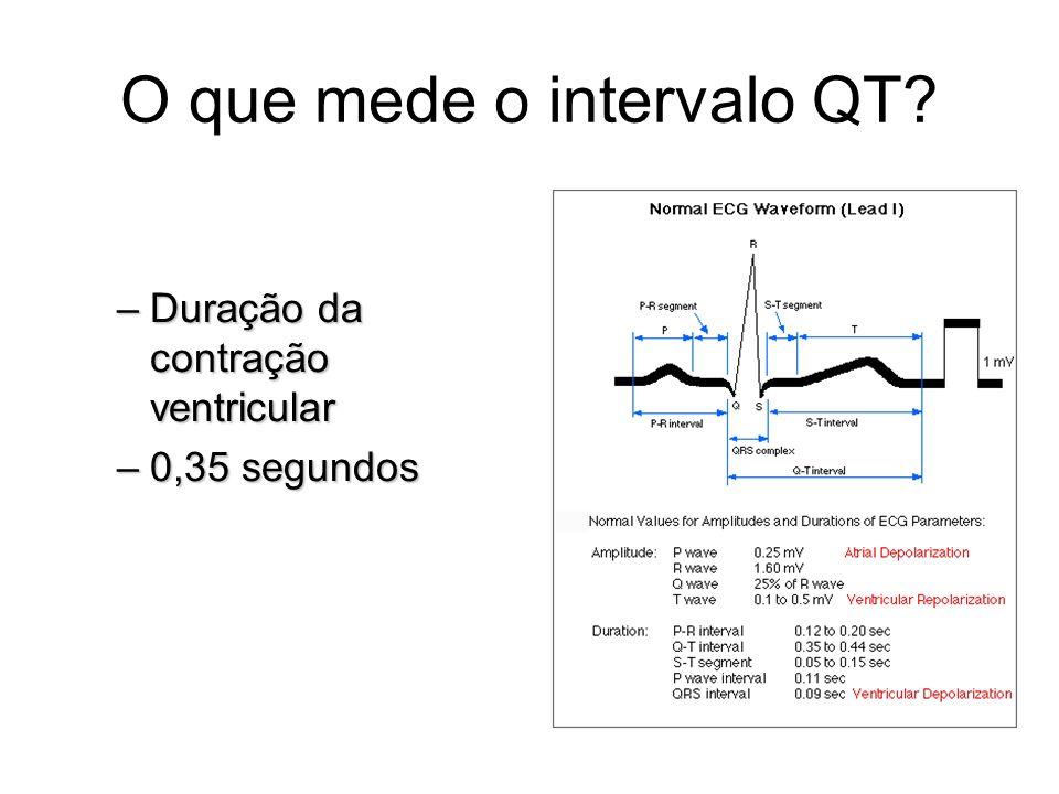 O que mede o intervalo QT? –Duração da contração ventricular –0,35 segundos
