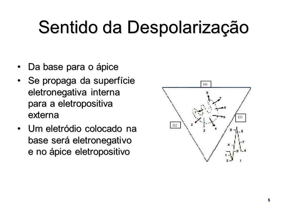 6 Sentido da Despolarização Da base para o ápiceDa base para o ápice Se propaga da superfície eletronegativa interna para a eletropositiva externaSe p