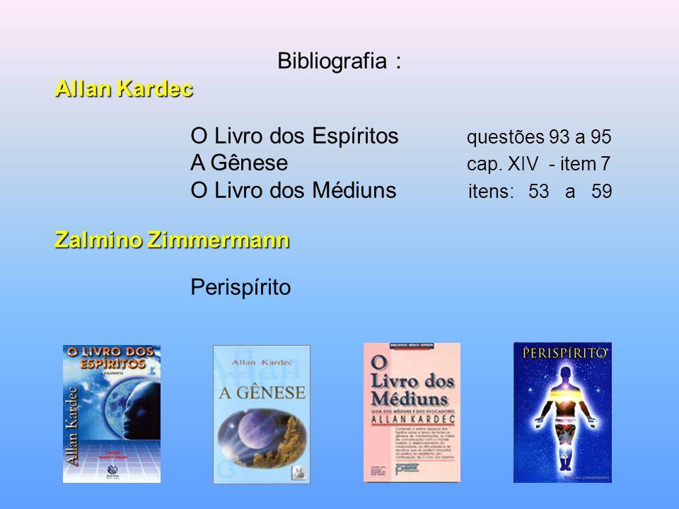 Bibliografia : Allan Kardec O Livro dos Espíritos questões 93 a 95 A Gênese cap. XIV - item 7 O Livro dos Médiuns itens: 53 a 59 Zalmino Zimmermann Pe