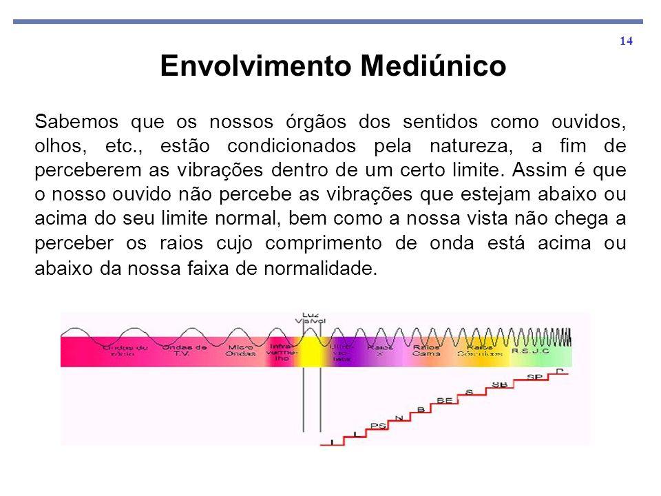 14 Sabemos que os nossos órgãos dos sentidos como ouvidos, olhos, etc., estão condicionados pela natureza, a fim de perceberem as vibrações dentro de