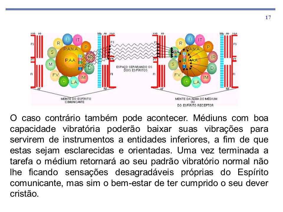 17 O caso contrário também pode acontecer. Médiuns com boa capacidade vibratória poderão baixar suas vibrações para servirem de instrumentos a entidad