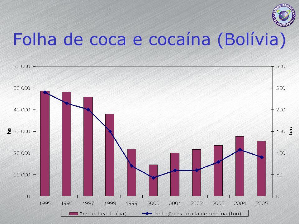 Folha de coca e cocaína (Bolívia)